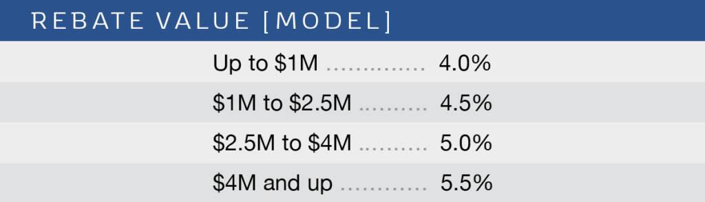 cabinet rebate model